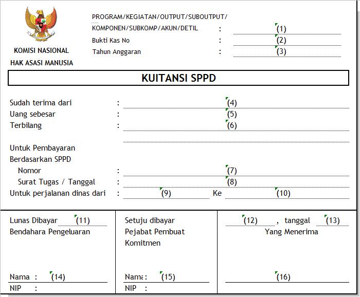 Format Kuitansi SPPD