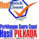Quick Count 4 Lembaga Survei: Jokowi Menang