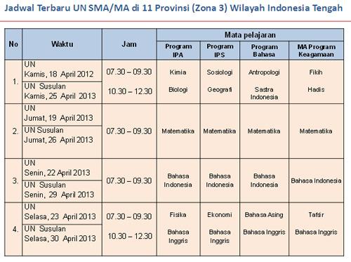 Jadwal ujian nasional (UN) SMA 2013