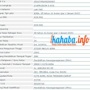 Data pengusulan seorang guru sertifikasi yang tidak rasional. Sumber: http://sergur.kemdiknas.go.id
