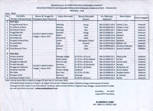 Data penerima bantuan P2KP dari badan Ketangan Pangan dan Penyuluh (BKP2) Kota Bima.