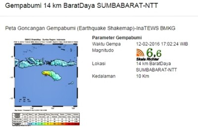 Data Gempa BMKG