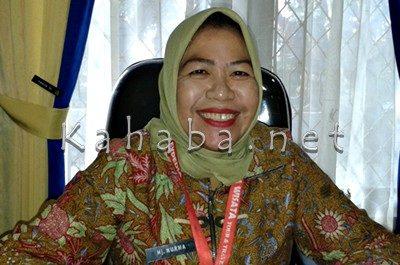 Kepala Dinas Kelautan dan Perikanan (DKP) Kabupaten Bima Hj. Nurma. Foto: Noval