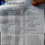 Ini Daftar Nama Warga Pemilik Tanah di Amahami