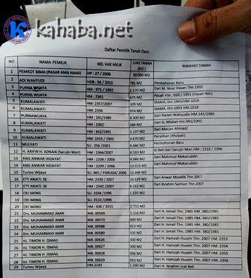 Alfian menunjukan daftar nama pemilik tanah di Amahami. Foto: Bin
