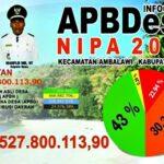 Desa Nipa Umumkan Info APBDes, Desa Lain Kapan?