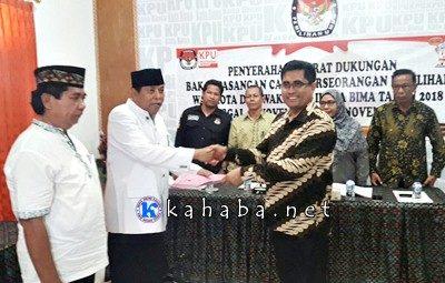 Pasangan Sudirman-Syafiuddin Siapkan 12 Ribu Syarat Dukungan