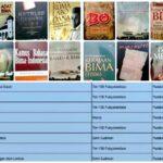 Soal Pengadaan Buku Mulok, Luken Tuding Sekretaris Dikbudpora Asal Ngomong