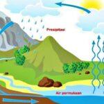 Pertahankan Argumen, Syahwan Urai Soal Siklus Air Tanah Dalam